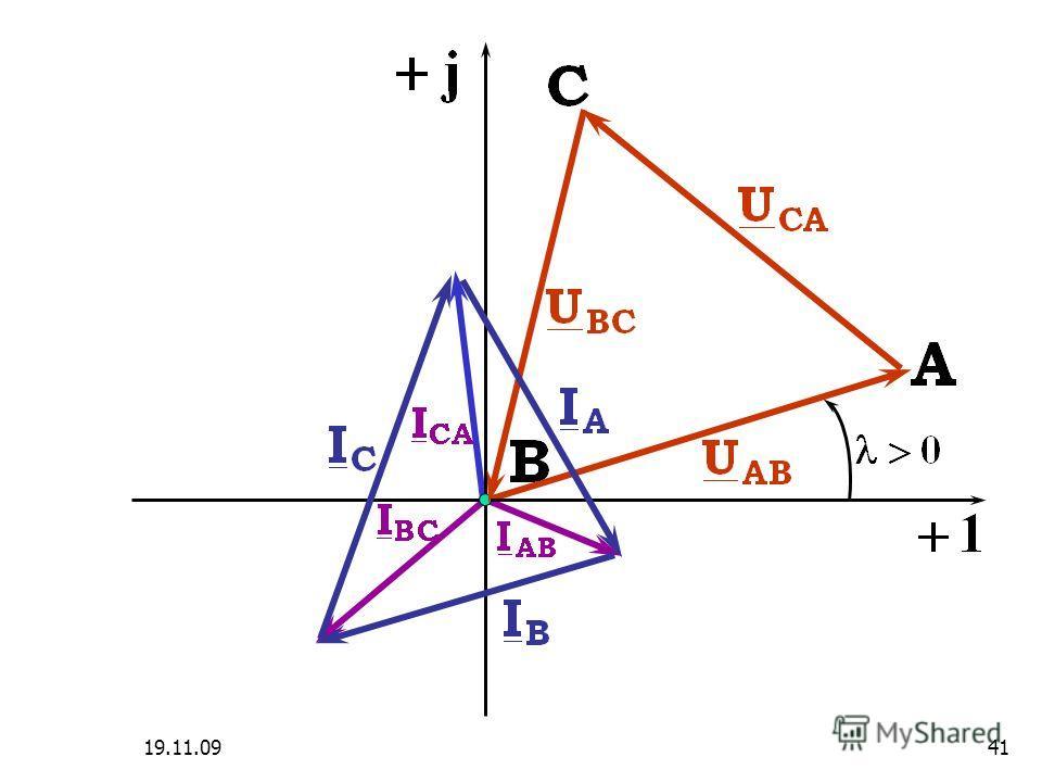 Лекция 10 Векторная диаграмма