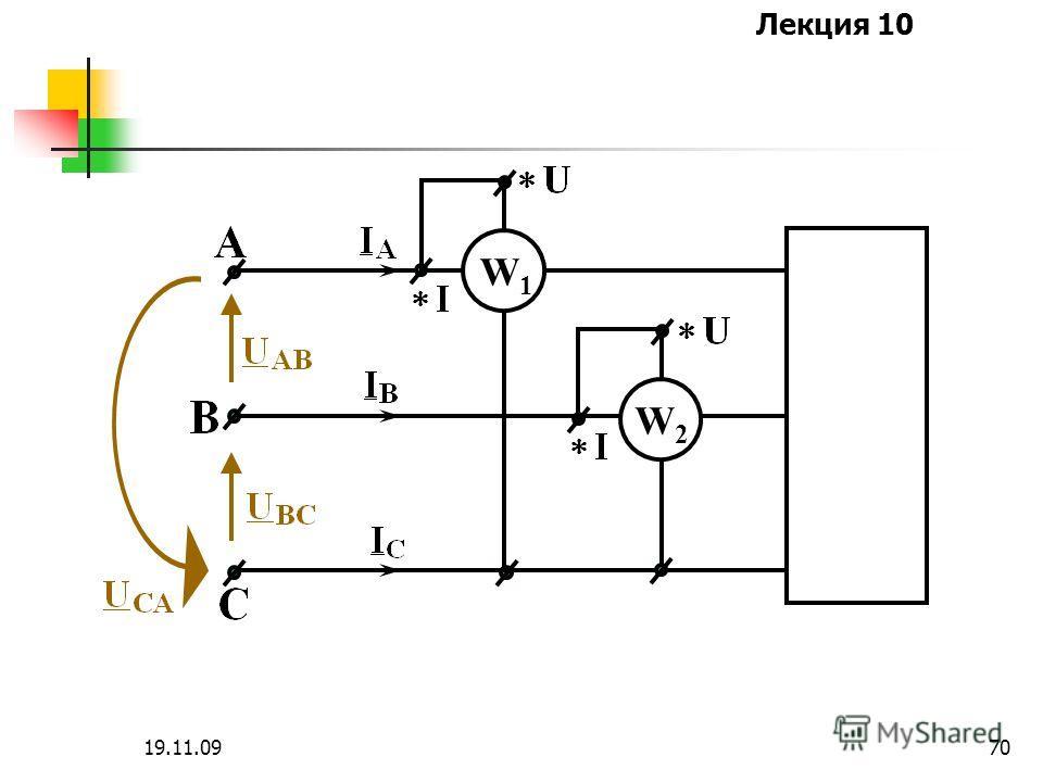 Лекция 10 19.11.0969 Измерение мощности осуществляется двумя ваттметрами, причем одна из трех возможных схем следующая
