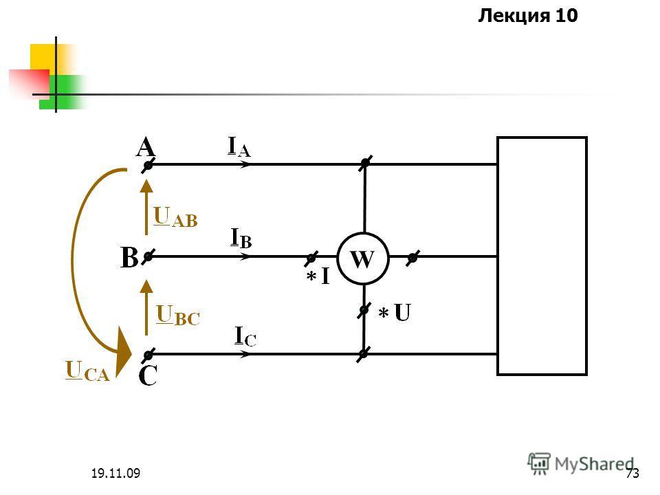 Лекция 10 19.11.0972 3. Измерение суммарной реактивной мощности трехфазной цепи без нулевого провода в симметричном режиме