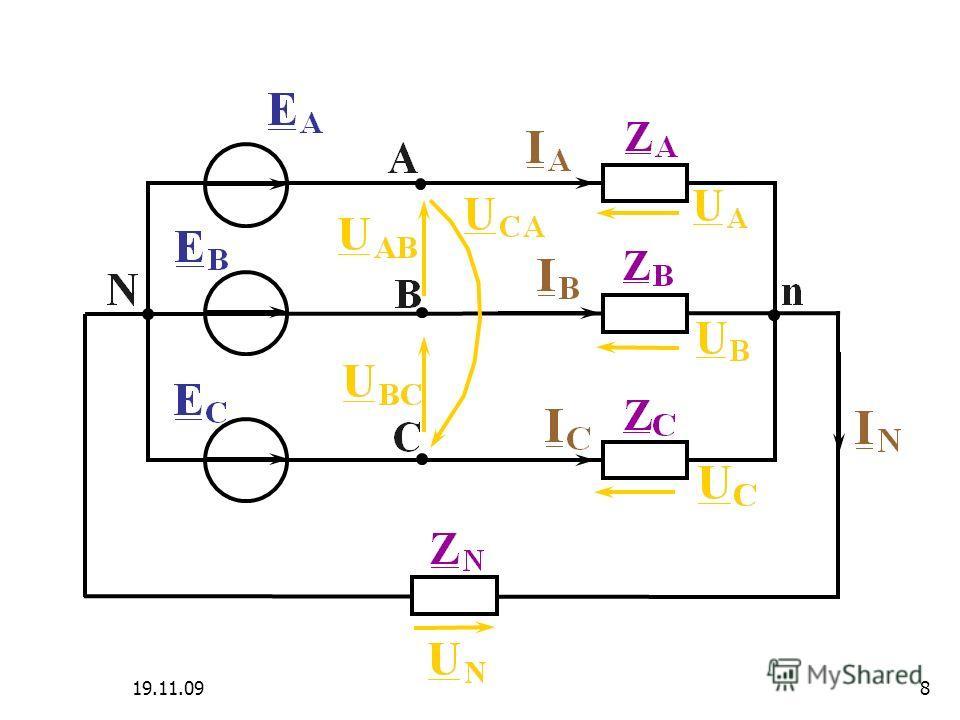 Лекция 10 19.11.097 1.Соединение несимметричной нагрузки звездой при заданных фазных ЭДС