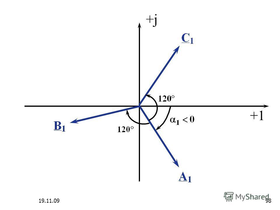 Лекция 10 19.11.0997 1. Составляющие прямой последовательности