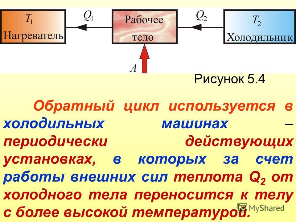 Рисунок 5.4 Обратный цикл используется в холодильных машинах – периодически действующих установках, в которых за счет работы внешних сил теплота Q 2 от холодного тела переносится к телу с более высокой температурой.
