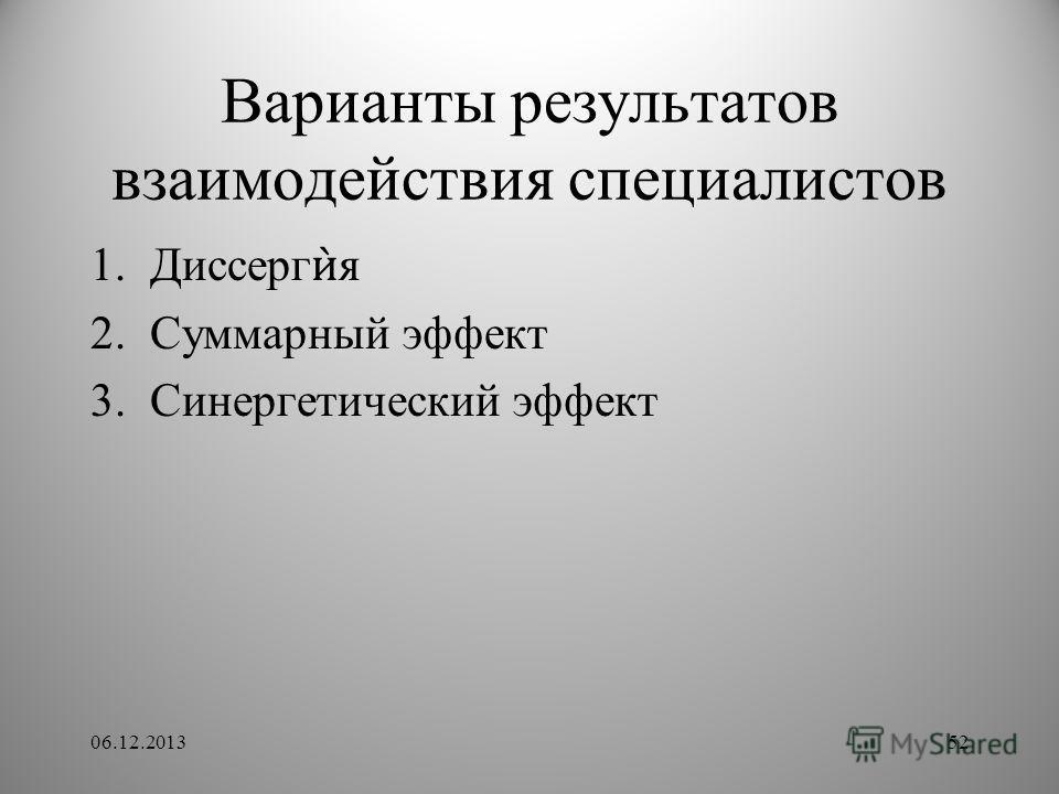 Варианты результатов взаимодействия специалистов 1.Диссергя 2.Суммарный эффект 3.Синергетический эффект 06.12.201352
