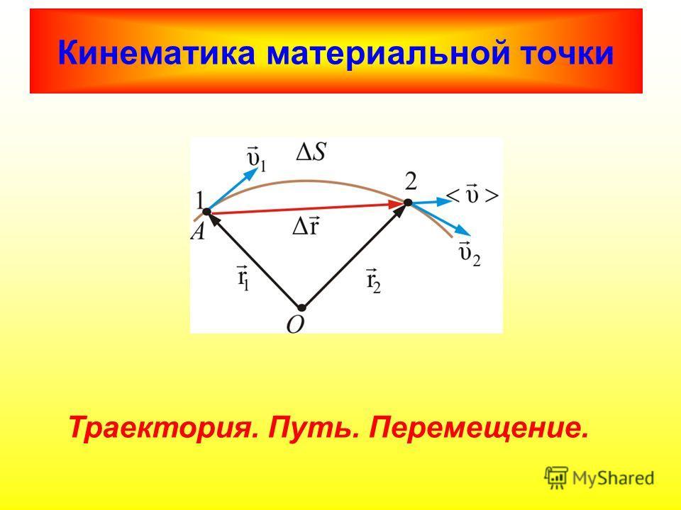 Кинематика материальной точки Траектория. Путь. Перемещение.