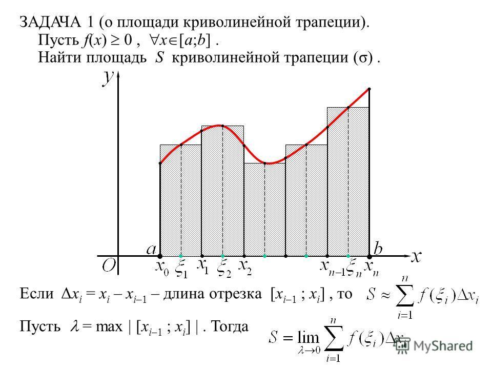 ЗАДАЧА 1 (о площади криволинейной трапеции). Пусть f(x) 0, x [a;b]. Найти площадь S криволинейной трапеции (σ). Если Δx i = x i – x i–1 – длина отрезка [x i–1 ; x i ], то Пусть = max | [x i–1 ; x i ] |. Тогда