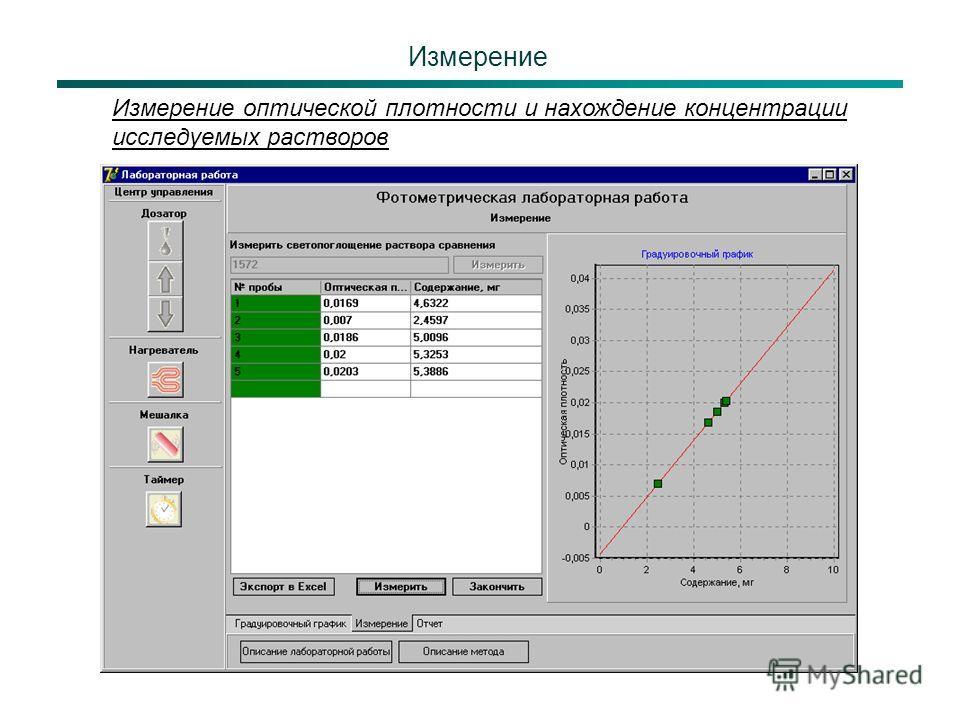 Измерение оптической плотности и нахождение концентрации исследуемых растворов