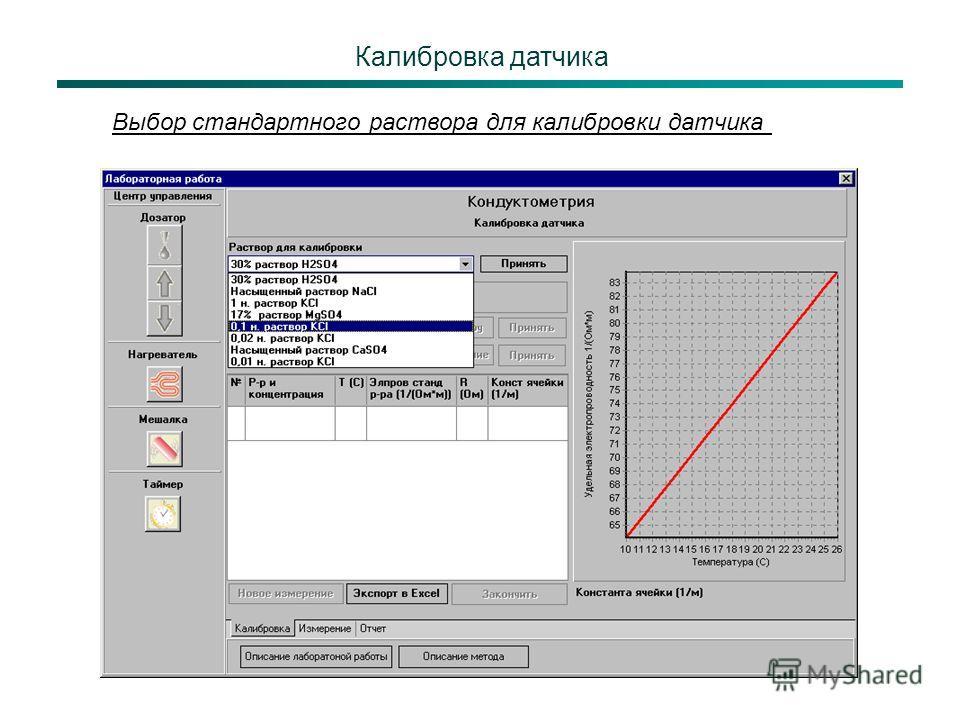 Выбор стандартного раствора для калибровки датчика