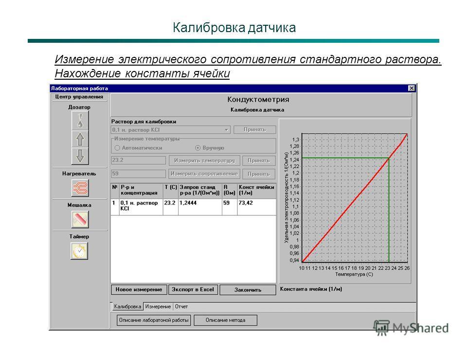 Калибровка датчика Измерение электрического сопротивления стандартного раствора. Нахождение константы ячейки
