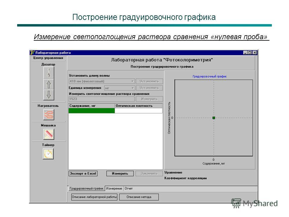 Построение градуировочного графика Измерение светопоглощения раствора сравнения «нулевая проба»
