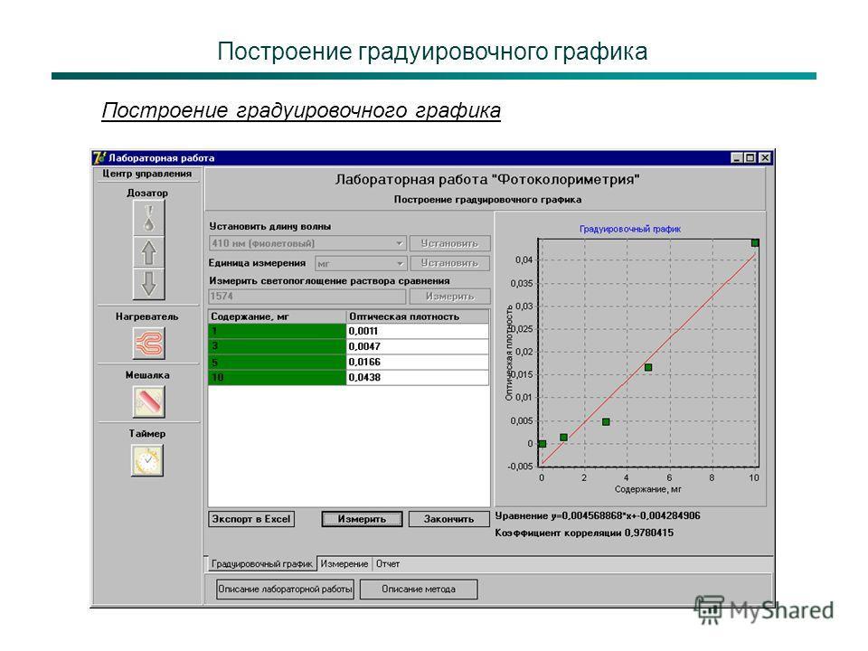 Построение градуировочного графика