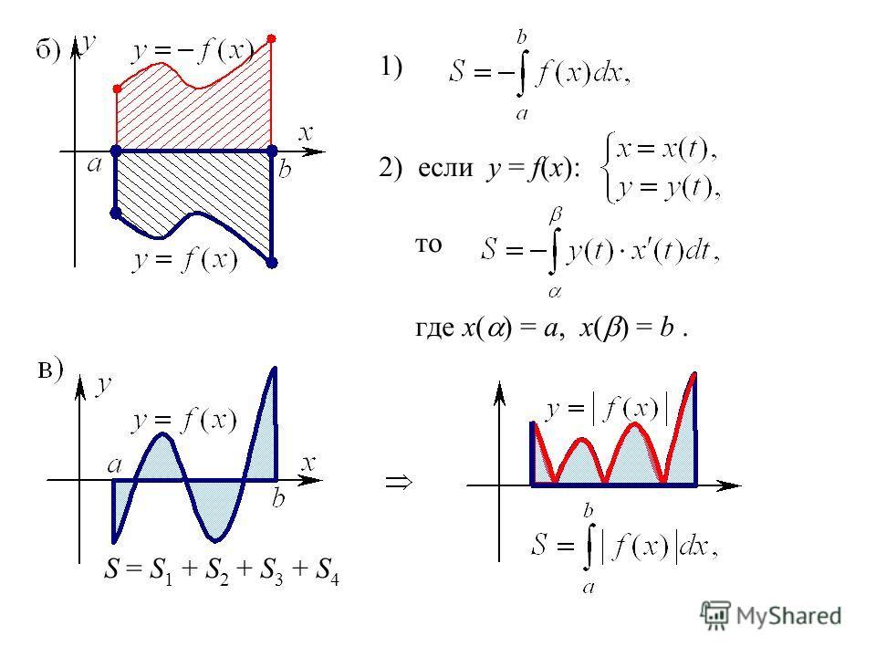 1) 2) если y = f(x): то где x( ) = a, x( ) = b. S = S 1 + S 2 + S 3 + S 4