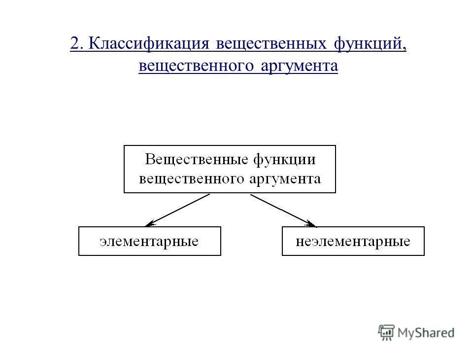 2. Классификация вещественных функций, вещественного аргумента