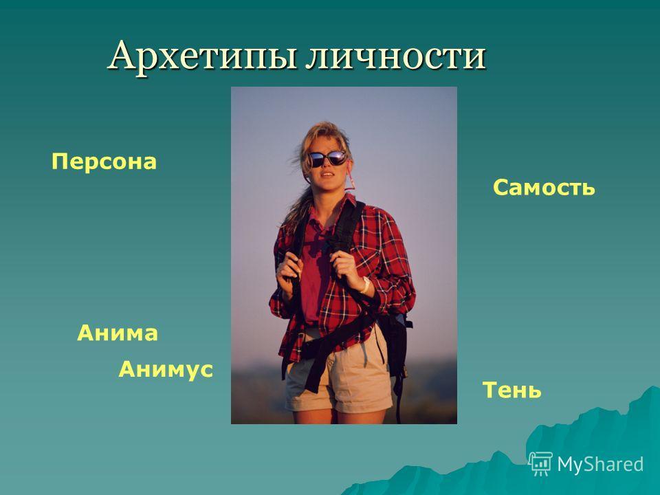 Архетипы личности Персона Анима Анимус Тень Самость