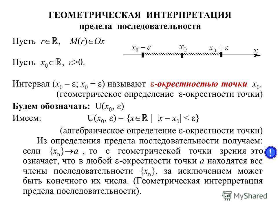 ГЕОМЕТРИЧЕСКАЯ ИНТЕРПРЕТАЦИЯ предела последовательности Пусть r, M(r) Ox Пусть x 0, >0. Интервал (x 0 – ; x 0 + ) называют -окрестностью точки x 0. (геометрическое определение -окрестности точки) Будем обозначать: U(x 0, ) Имеем:U(x 0, ) = {x | |x –