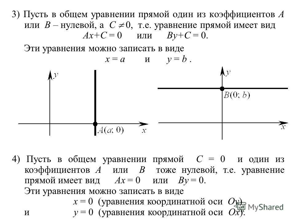 3) Пусть в общем уравнении прямой один из коэффициентов A или B – нулевой, а C 0, т.е. уравнение прямой имеет вид Ax+C = 0 или By+C = 0. Эти уравнения можно записать в виде x = a и y = b. 4) Пусть в общем уравнении прямой C = 0 и один из коэффициенто
