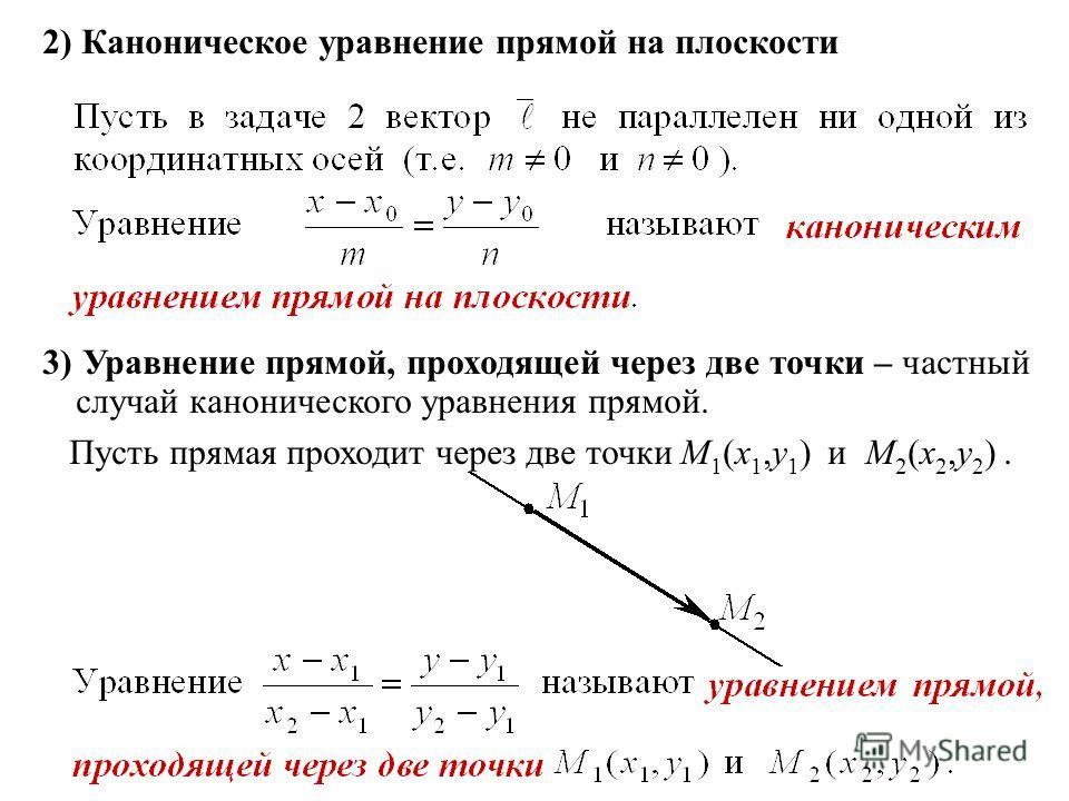 2) Каноническое уравнение прямой на плоскости 3) Уравнение прямой, проходящей через две точки – частный случай канонического уравнения прямой. Пусть прямая проходит через две точки M 1 (x 1,y 1 ) и M 2 (x 2,y 2 ).