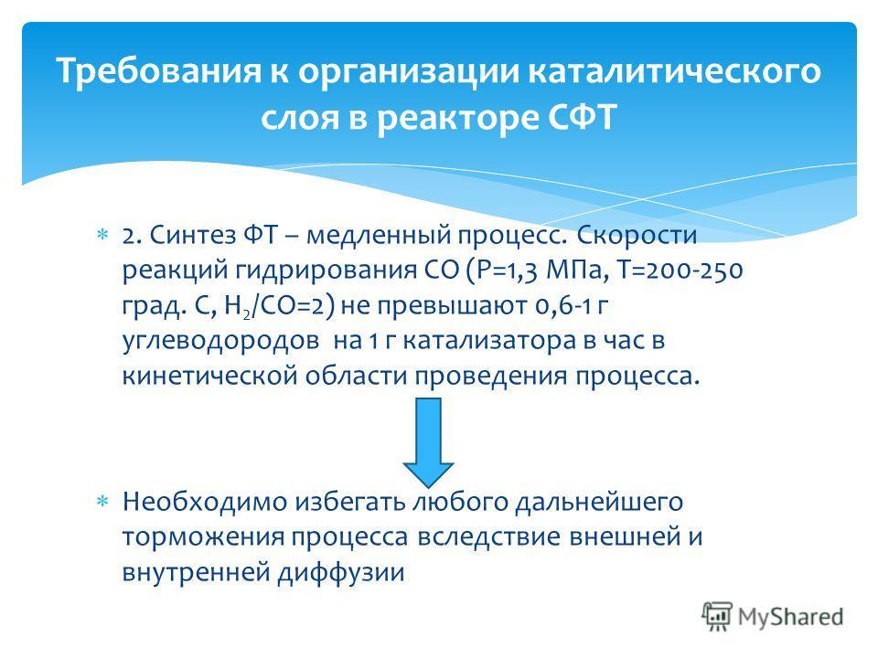 Требования к организации каталитического слоя в реакторе СФТ 2. Синтез ФТ – медленный процесс. Скорости реакций гидрирования СО (Р=1,3 МПа, Т=200-250 град. С, Н 2 /СО=2) не превышают 0,6-1 г углеводородов на 1 г катализатора в час в кинетической обла