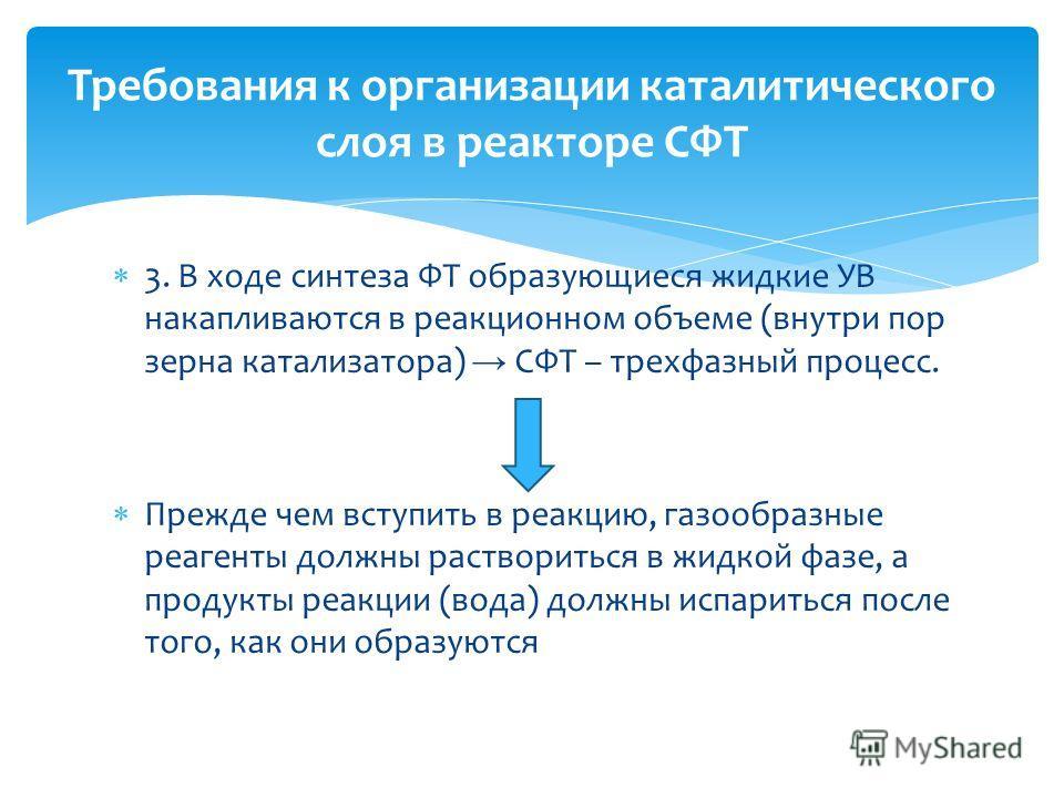 Требования к организации каталитического слоя в реакторе СФТ 3. В ходе синтеза ФТ образующиеся жидкие УВ накапливаются в реакционном объеме (внутри пор зерна катализатора) СФТ – трехфазный процесс. Прежде чем вступить в реакцию, газообразные реагенты