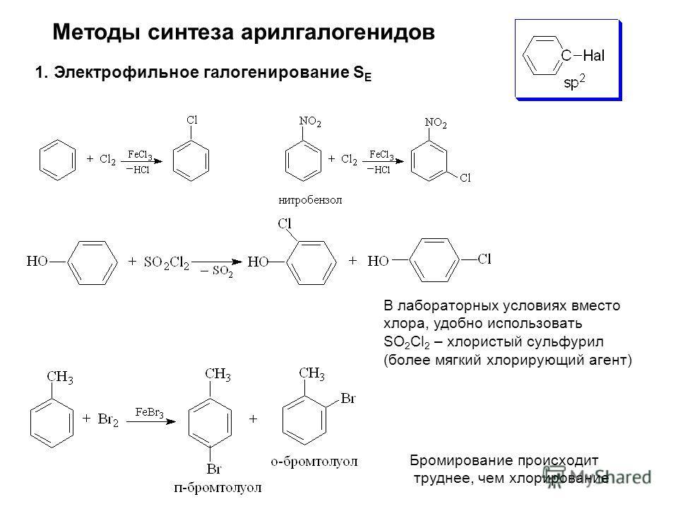 Методы синтеза арилгалогенидов В лабораторных условиях вместо хлора, удобно использовать SO 2 Cl 2 – хлористый сульфурил (более мягкий хлорирующий агент) Бромирование происходит труднее, чем хлорирование 1. Электрофильное галогенирование S E