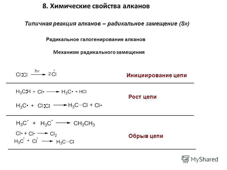 8. Химические свойства алканов Типичная реакция алканов – радикальное замещение (S R ) Радикальное галогенирование алканов Механизм радикального замещения Инициирование цепи Рост цепи Обрыв цепи