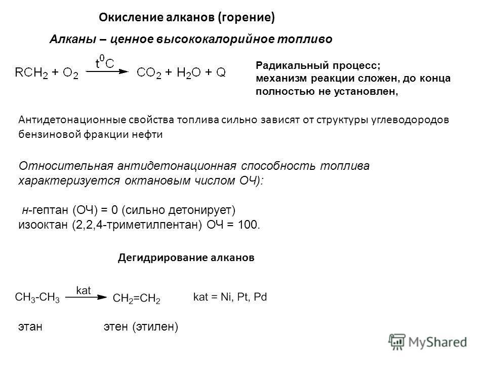 Окисление алканов (горение) Радикальный процесс; механизм реакции сложен, до конца полностью не установлен, Алканы – ценное высококалорийное топливо Антидeтонационные свойства топлива сильно зависят от структуры углеводородов бензиновой фракции нефти
