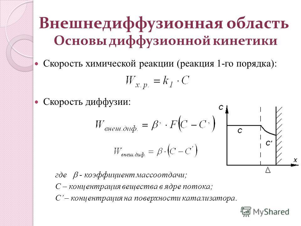 Внешнедиффузионная область Основы диффузионной кинетики Скорость химической реакции (реакция 1-го порядка): Скорость диффузии: где - коэффициент массоотдачи; С – концентрация вещества в ядре потока; С – концентрация на поверхности катализатора.