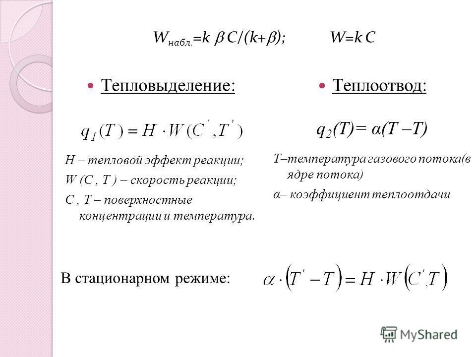 W набл. =k C/(k+ ); W=k C Тепловыделение: Н – тепловой эффект реакции; W (C, T ) – скорость реакции; C, T – поверхностные концентрации и температура. Теплоотвод: q 2 (T)= α(T –T) T–температура газового потока(в ядре потока) α– коэффициент теплоотдачи