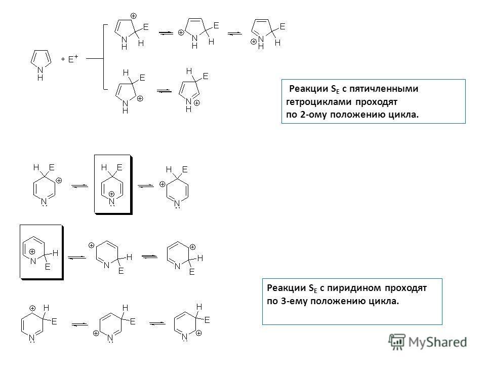 Реакции S E с пятичленными гетроциклами проходят по 2-ому положению цикла. Реакции S E с пиридином проходят по 3-ему положению цикла.