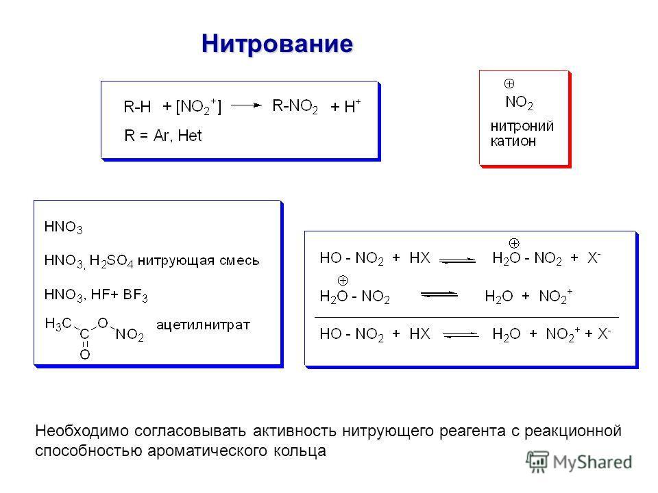 Нитрование Необходимо согласовывать активность нитрующего реагента с реакционной способностью ароматического кольца