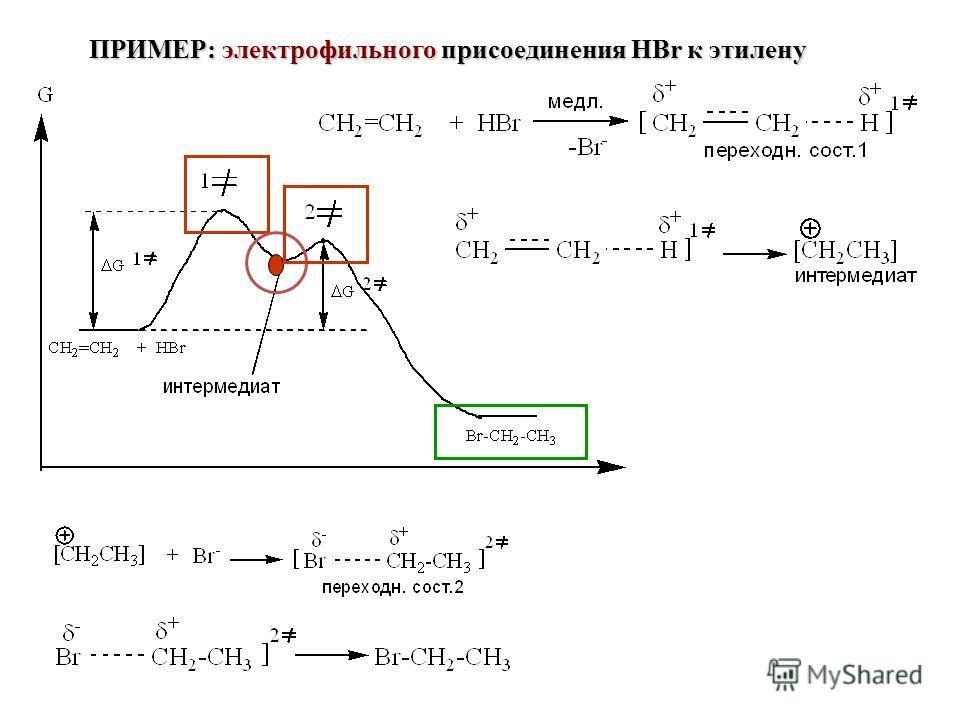 ПРИМЕР: электрофильного присоединения HBr к этилену