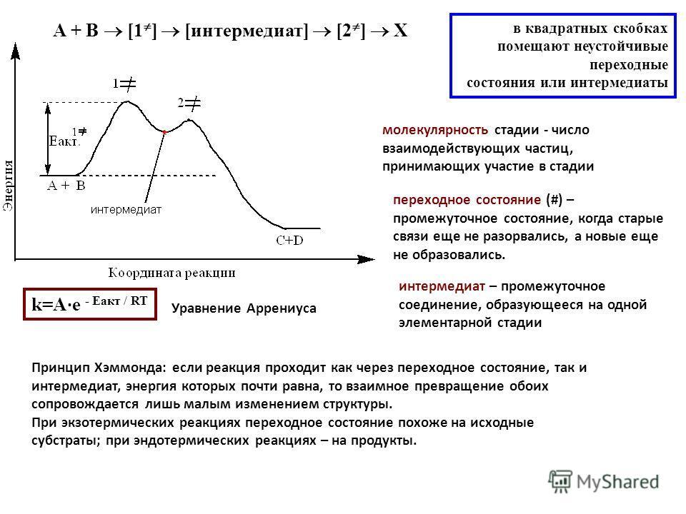 A + B [1 ] [интермедиат] [2 ] X в квадратных скобках помещают неустойчивые переходные состояния или интермедиаты молекулярность стадии - число взаимодействующих частиц, принимающих участие в стадии переходное состояние (#) – промежуточное состояние,