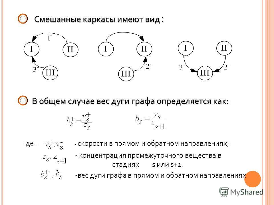 Смешанные каркасы имеют вид ׃ В общем случае вес дуги графа определяется как: где - - скорости в прямом и обратном направлениях; - концентрация промежуточного вещества в стадиях s или s+1., -вес дуги графа в прямом и обратном направлениях