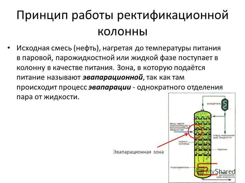 Принцип работы ректификационной колонны Исходная смесь (нефть), нагретая до температуры питания в паровой, парожидкостной или жидкой фазе поступает в колонну в качестве питания. Зона, в которую подаётся питание называют эвапарационной, так как там пр