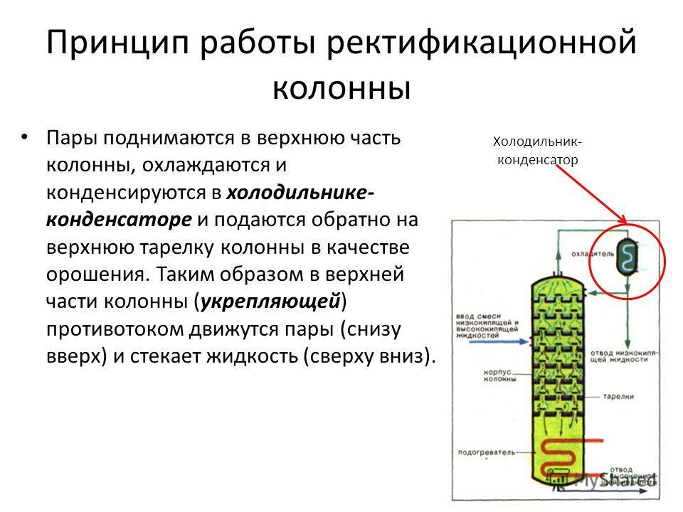 Принцип работы ректификационной колонны Пары поднимаются в верхнюю часть колонны, охлаждаются и конденсируются в холодильнике- конденсаторе и подаются обратно на верхнюю тарелку колонны в качестве орошения. Таким образом в верхней части колонны (укре