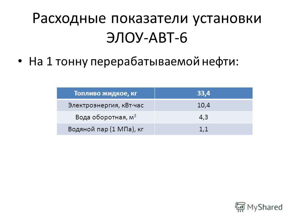 Расходные показатели установки ЭЛОУ-АВТ-6 На 1 тонну перерабатываемой нефти: Топливо жидкое, кг33,4 Электроэнергия, кВт·час10,4 Вода оборотная, м 3 4,3 Водяной пар (1 МПа), кг1,1
