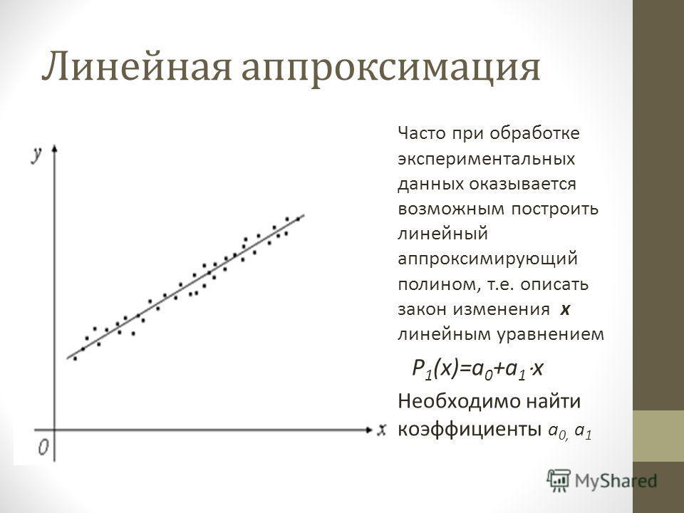 Линейная аппроксимация Часто при обработке экспериментальных данных оказывается возможным построить линейный аппроксимирующий полином, т.е. описать закон изменения x линейным уравнением P 1 (x)=a 0 +a 1 x Необходимо найти коэффициенты a 0, a 1