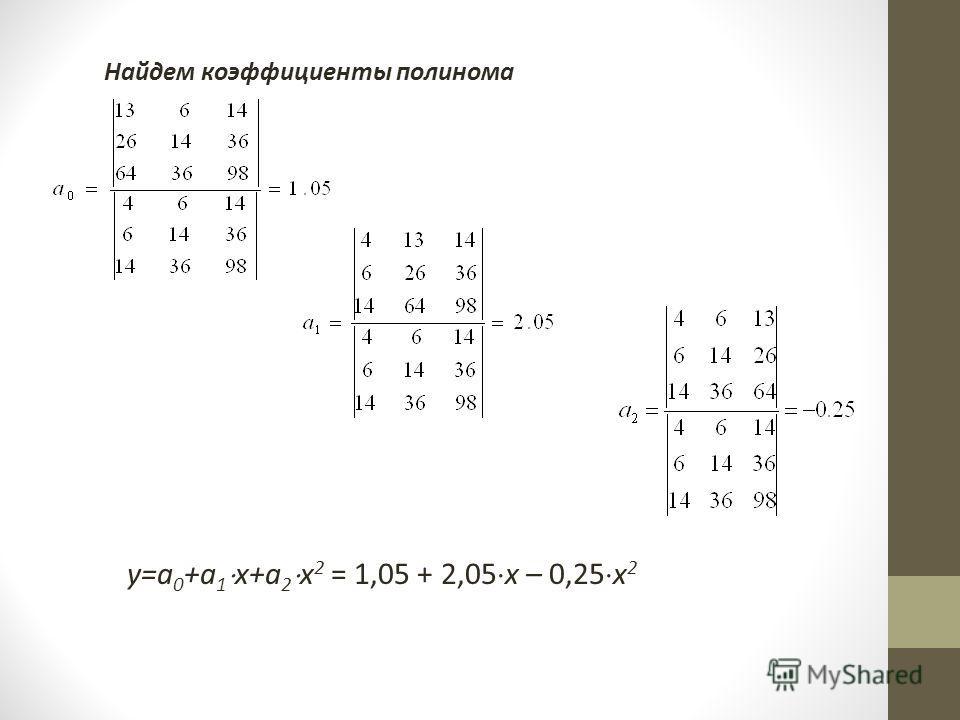 y=a 0 +a 1 x+a 2 x 2 = 1,05 + 2,05 x – 0,25 x 2 Найдем коэффициенты полинома