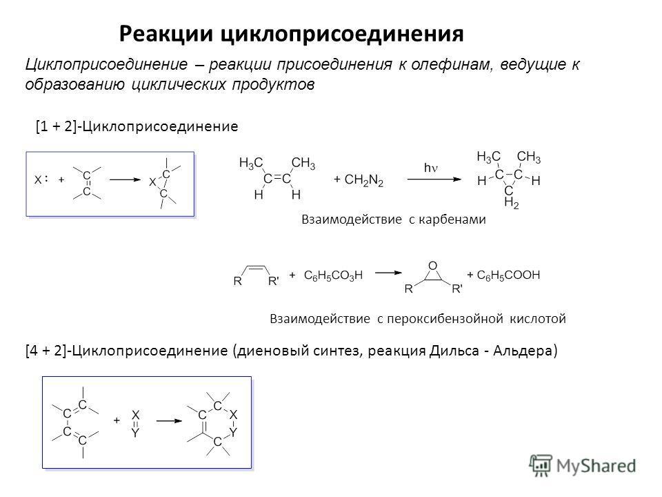 Реакции циклоприсоединения Циклоприсоединение – реакции присоединения к олефинам, ведущие к образованию циклических продуктов [1 + 2]-Циклоприсоединение Взаимодействие с карбенами [4 + 2]-Циклоприсоединение (диеновый синтез, реакция Дильса - Альдера)