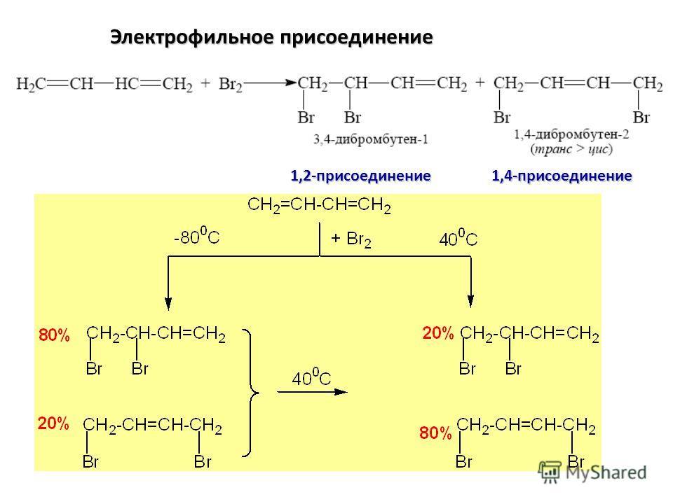 Электрофильное присоединение 1,2-присоединение1,4-присоединение
