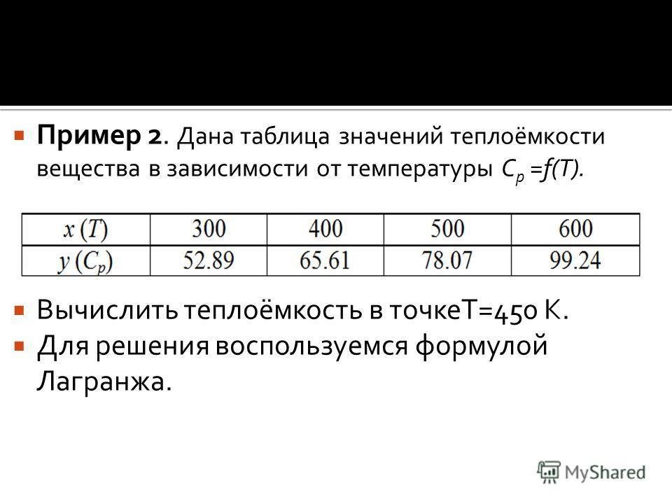 Пример 2. Дана таблица значений теплоёмкости вещества в зависимости от температуры C p =f(T). Вычислить теплоёмкость в точкеТ=450 К. Для решения воспользуемся формулой Лагранжа.