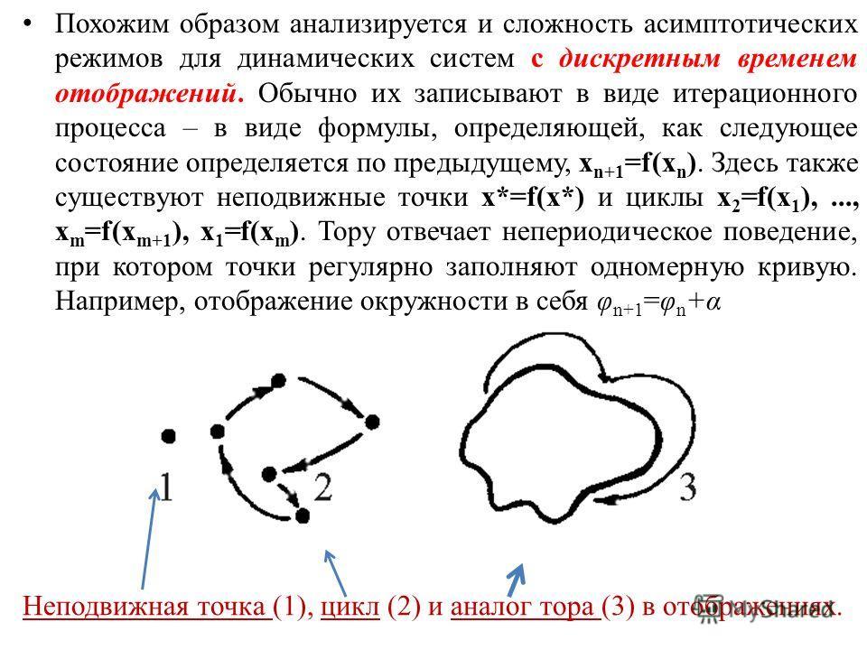 Похожим образом анализируется и сложность асимптотических режимов для динамических систем с дискретным временем отображений. Обычно их записывают в виде итерационного процесса – в виде формулы, определяющей, как следующее состояние определяется по пр