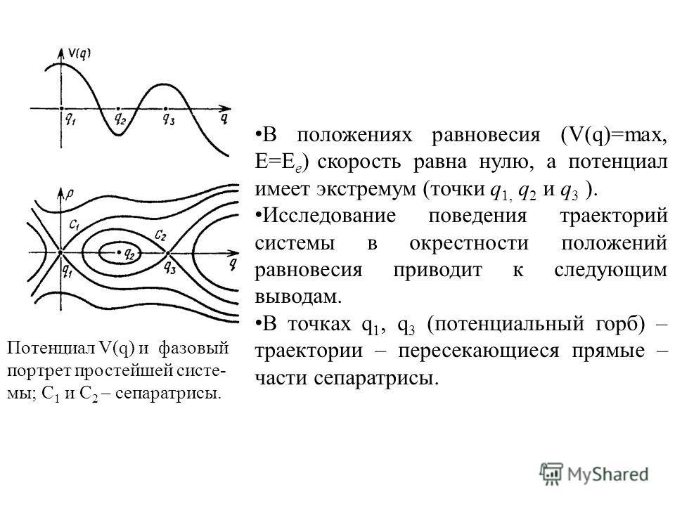 Потенциал V(q) и фазовый портрет простейшей систе- мы; С 1 и С 2 – сепаратрисы. В положениях равновесия (V(q)=max, E=E е ) скорость равна нулю, а потенциал имеет экстремум (точки q 1, q 2 и q 3 ). Исследование поведения траекторий системы в окрестнос
