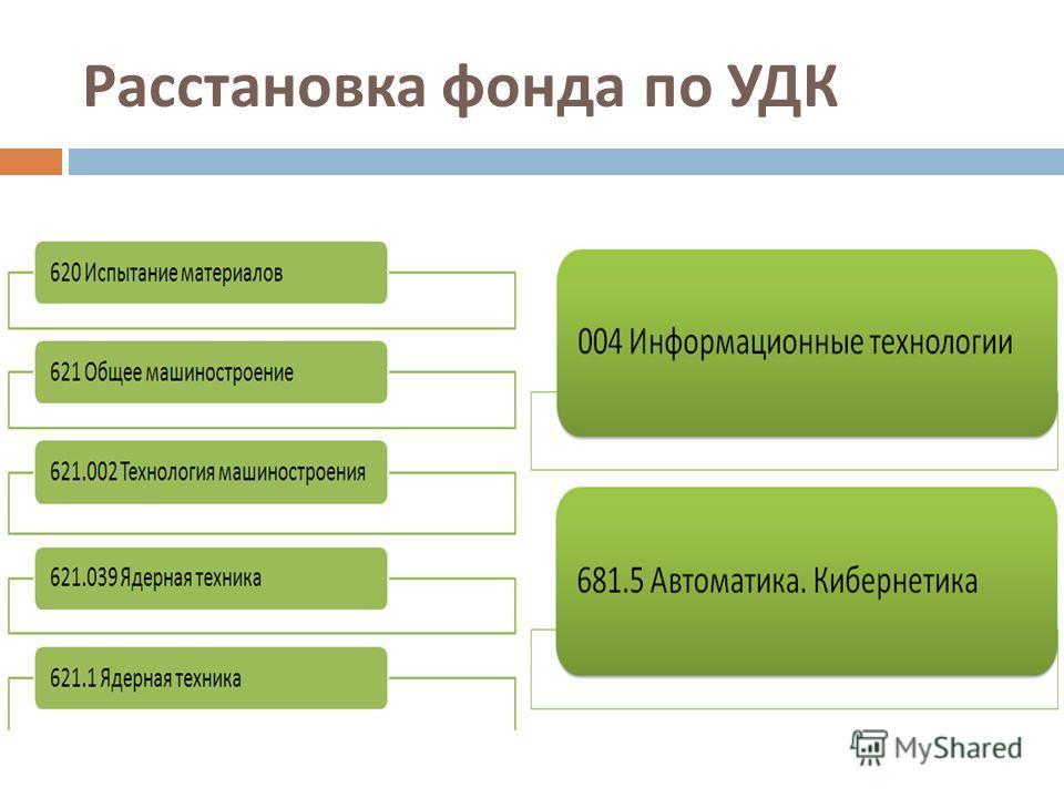 Расстановка фонда по УДК