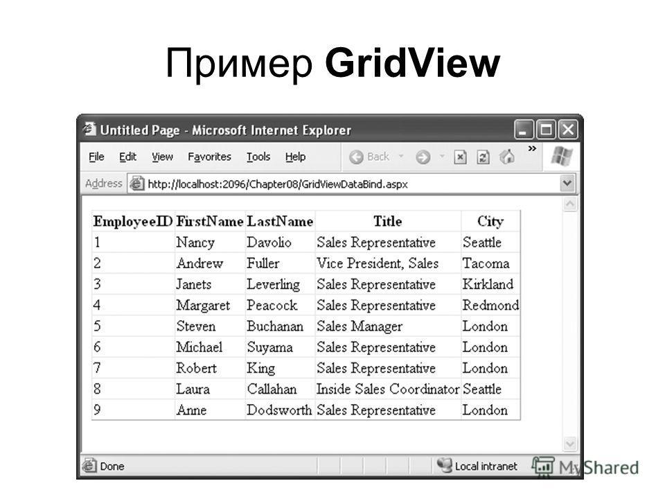 Пример GridView