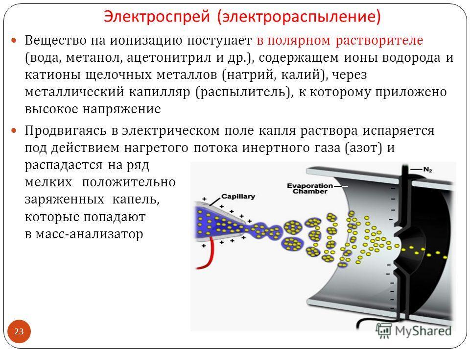 Электроспрей ( электрораспыление ) Вещество на ионизацию поступает в полярном растворителе ( вода, метанол, ацетонитрил и др.), содержащем ионы водорода и катионы щелочных металлов ( натрий, калий ), через металлический капилляр ( распылитель ), к ко