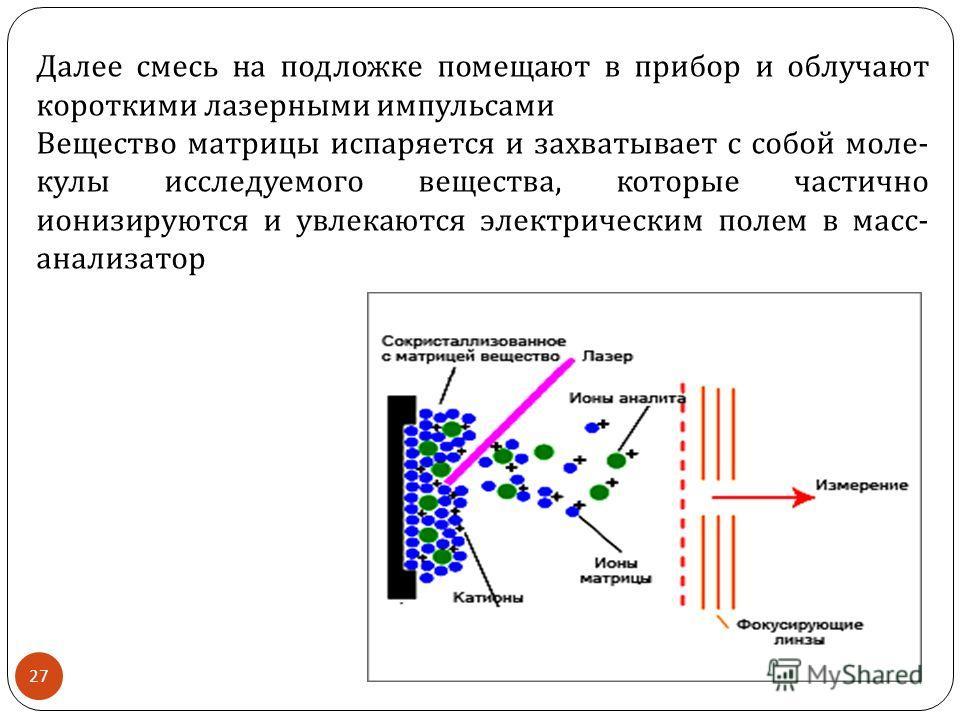 Далее смесь на подложке помещают в прибор и облучают короткими лазерными импульсами Вещество матрицы испаряется и захватывает с собой моле - кулы исследуемого вещества, которые частично ионизируются и увлекаются электрическим полем в масс - анализато
