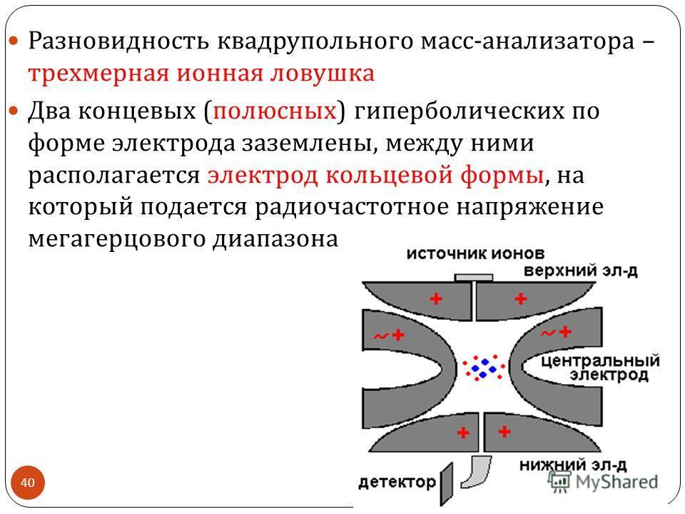 Разновидность квадрупольного масс - анализатора – трехмерная ионная ловушка Два концевых ( полюсных ) гиперболических по форме электрода заземлены, между ними располагается электрод кольцевой формы, на который подается радиочастотное напряжение мегаг