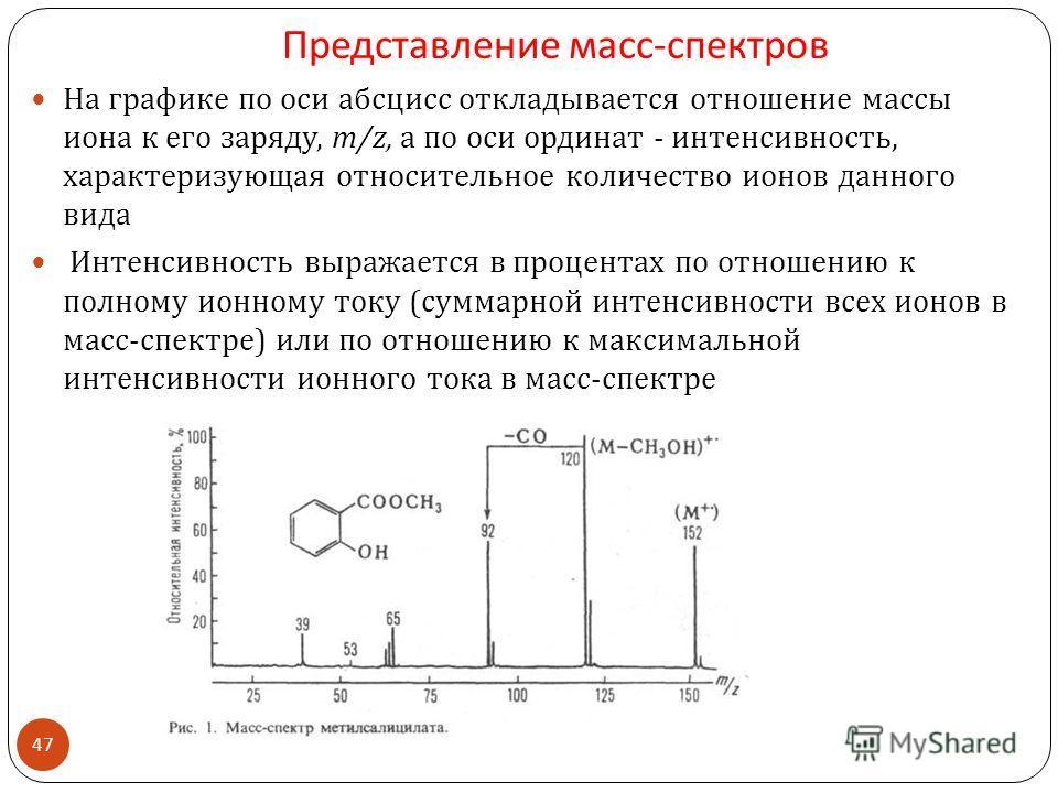 Представление масс - спектров На графике по оси абсцисс откладывается отношение массы иона к его заряду, m/z, а по оси ординат - интенсивность, характеризующая относительное количество ионов данного вида Интенсивность выражается в процентах по отноше