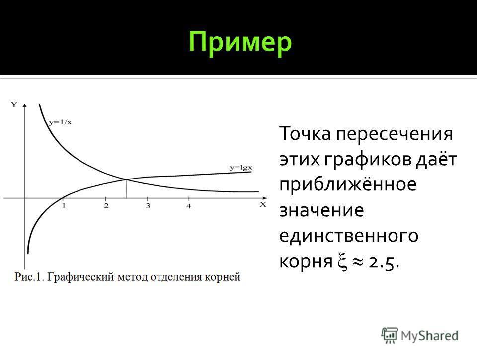 Точка пересечения этих графиков даёт приближённое значение единственного корня 2.5.