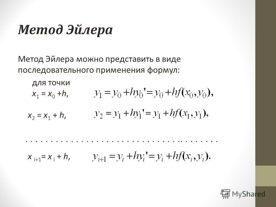 Метод Эйлера Метод Эйлера можно представить в виде последовательного применения формул: для точки x 1 = x 0 +h, x 2 = x 1 + h,....................................... x i+1 = x i + h,